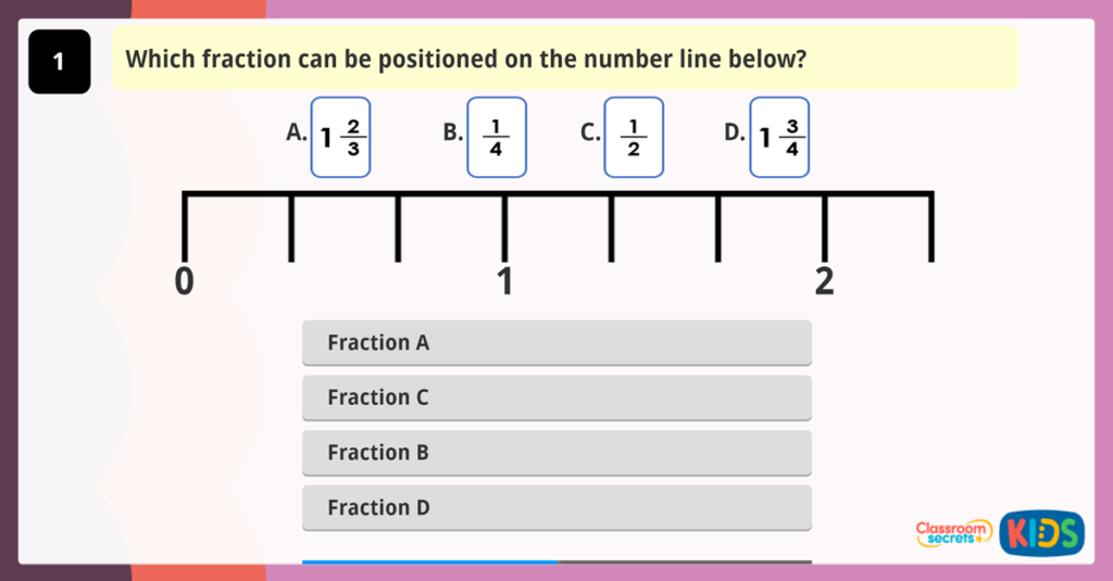 Year 3 Fractions on a Number Line