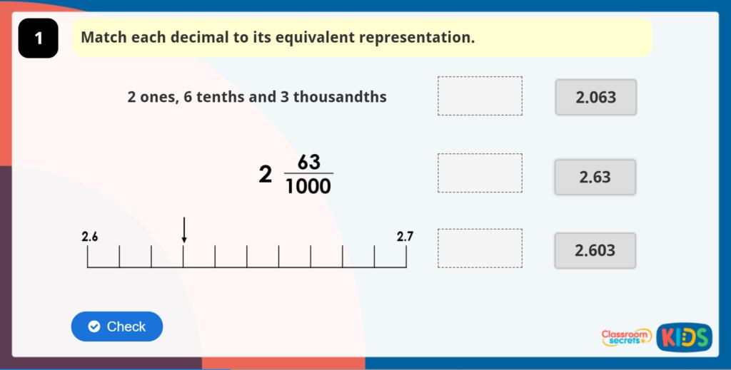 Year 5 Thousandths as Decimals