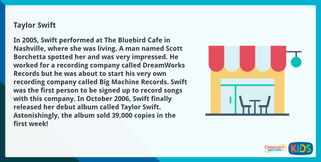 Year 4 Reading Comprehension Taylor Swift