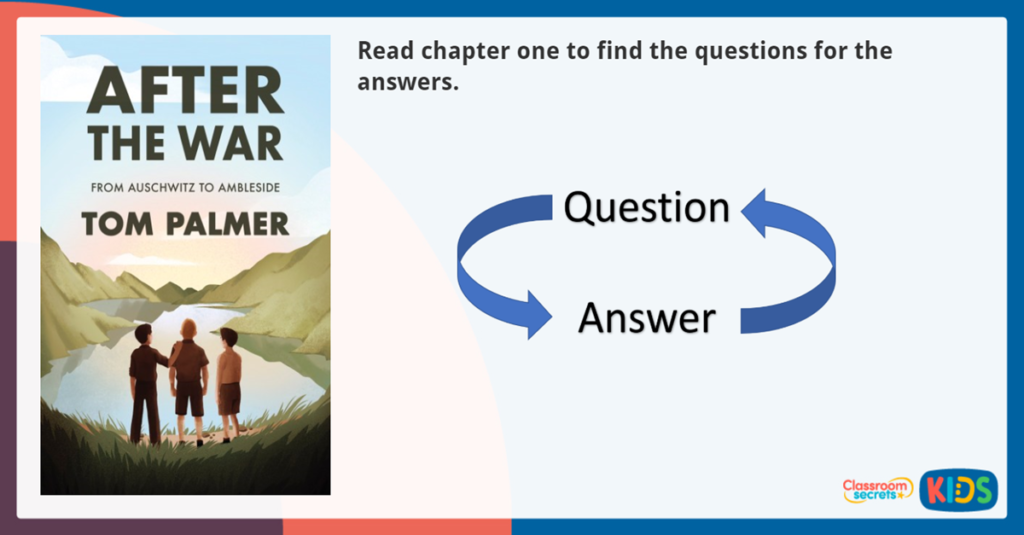 After the War by Tom Palmer What's the Question?