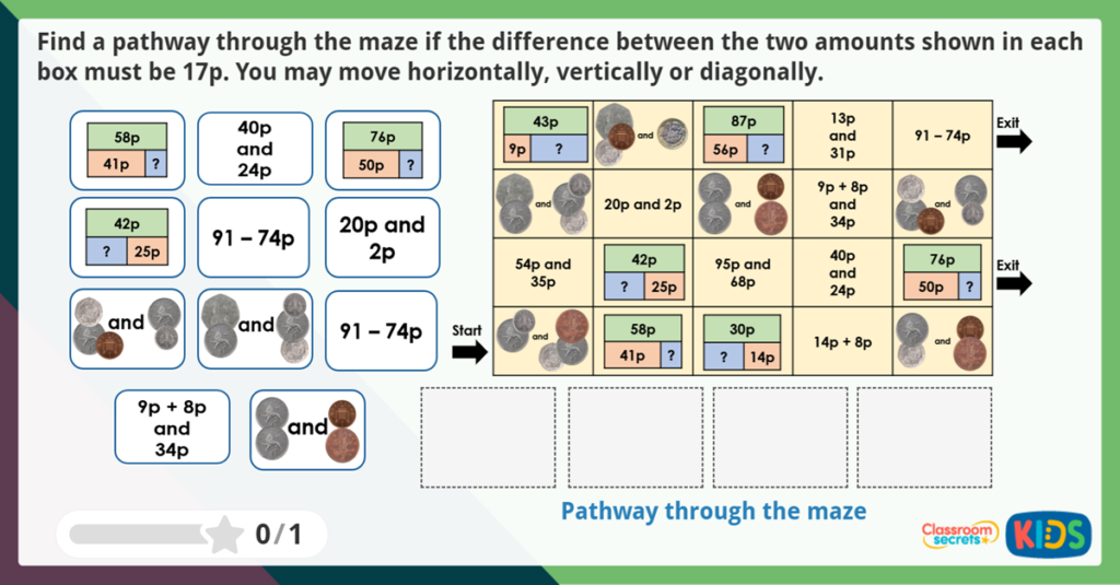 Year 1 Addition and Subtraction Challenge Extension