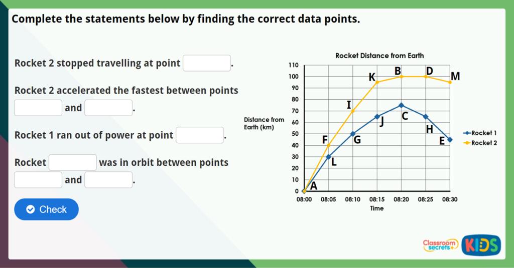 Year 6 Read and Interpret Line Graphs Challenge