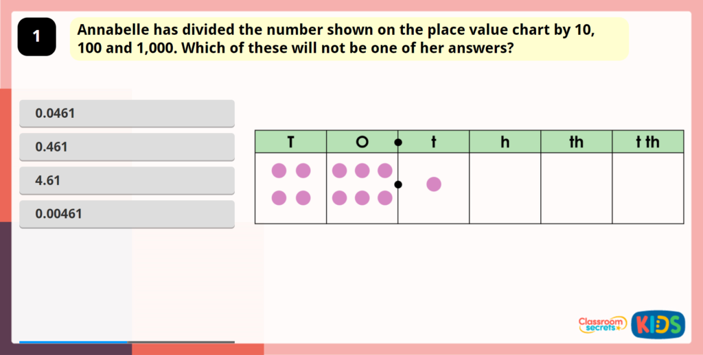 Year 5 Divide by 10, 100 and 1,000 Maths Game