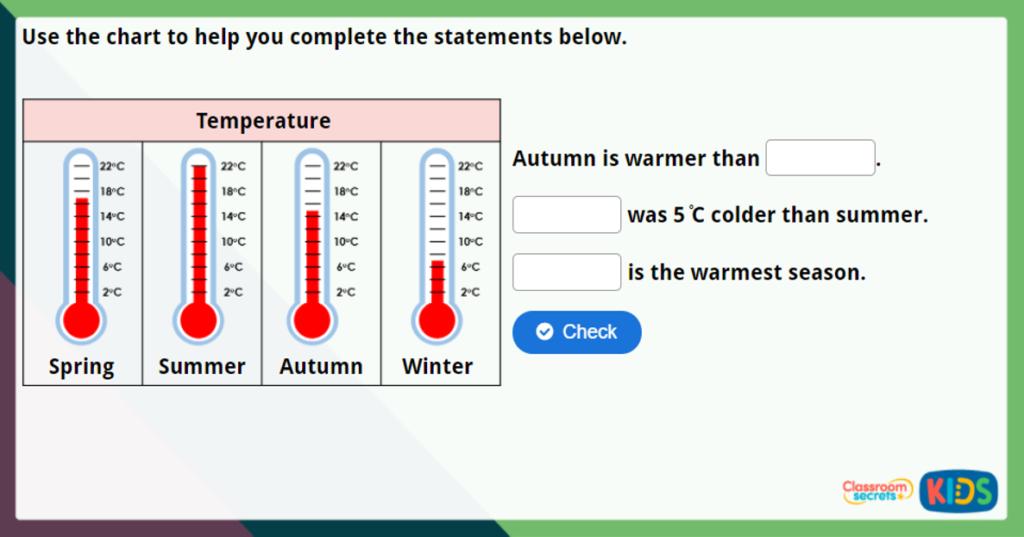 Year 2 Temperature Maths Challenge
