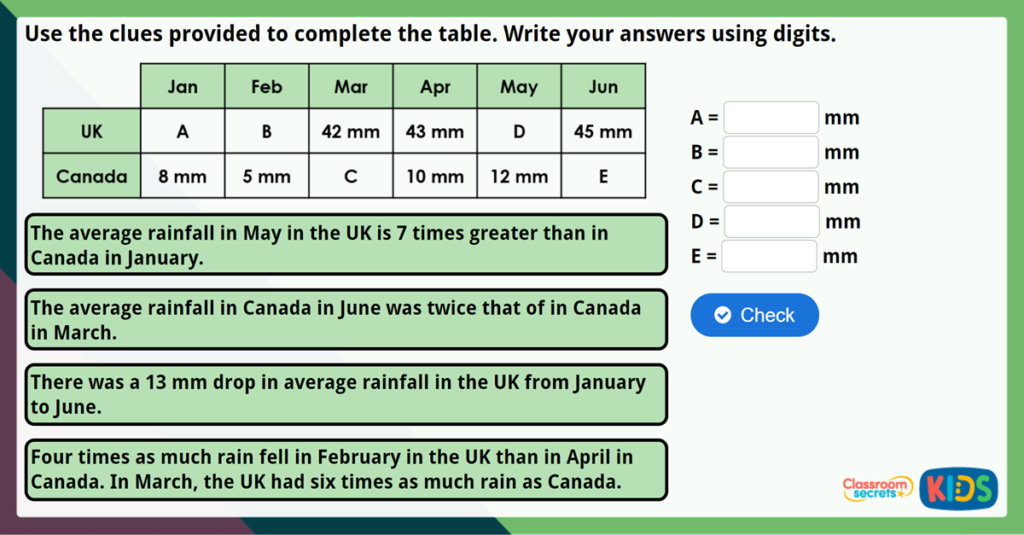 Year 5 Read and Interpret Tables Challenge