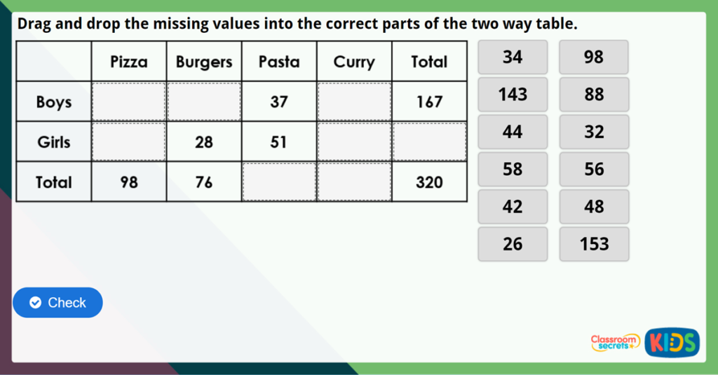 Year 5 Two Way Tables Challenge